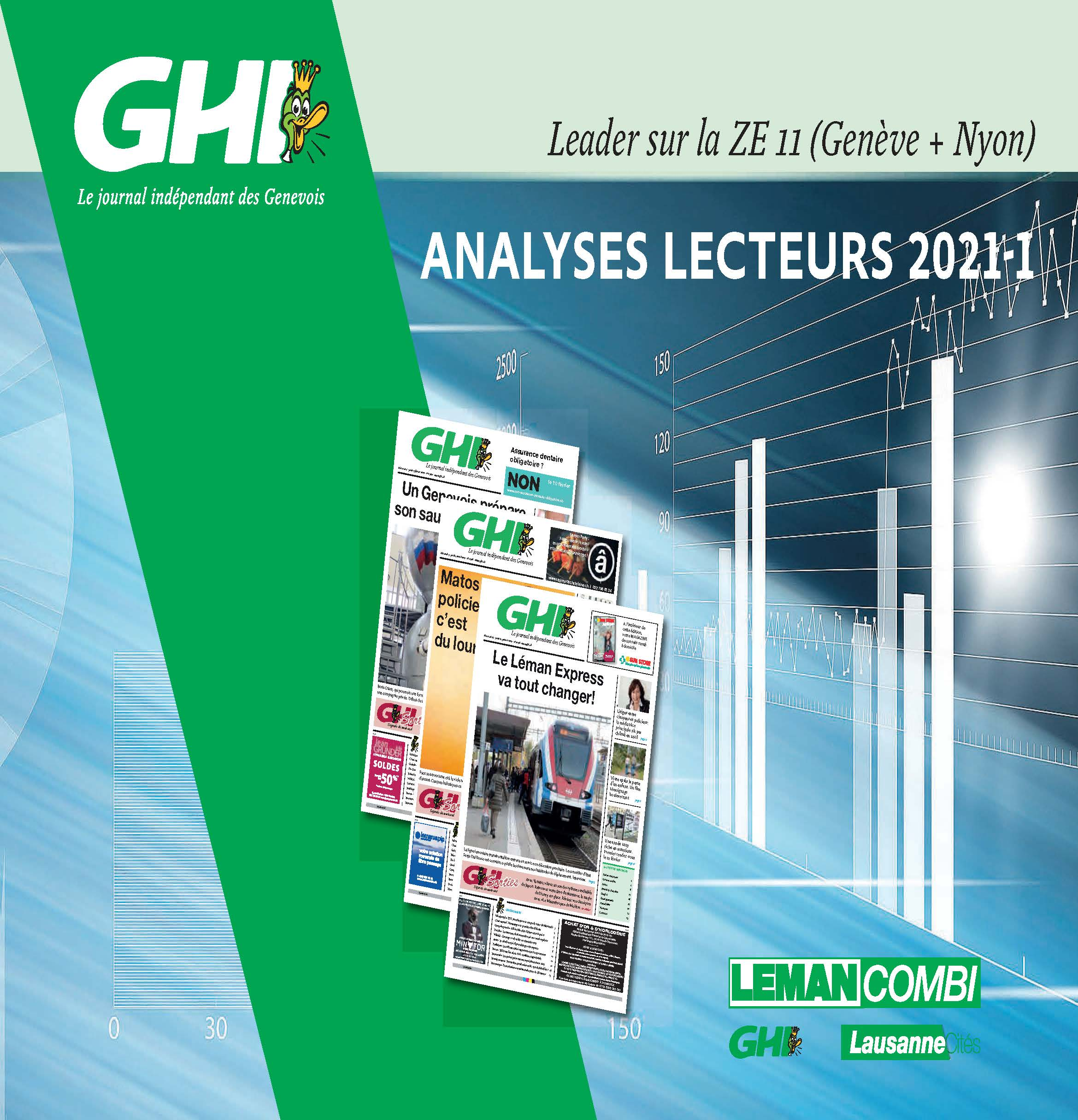 Analyses lecteurs GHI 2020-1
