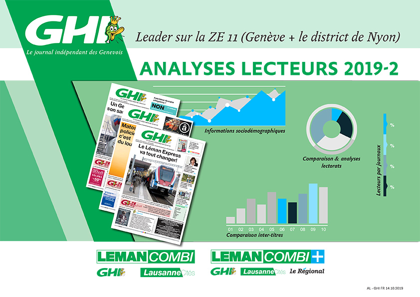 Analyses lecteurs GHI 2019-2020